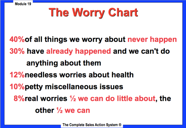 1401232252-the_worry_chart